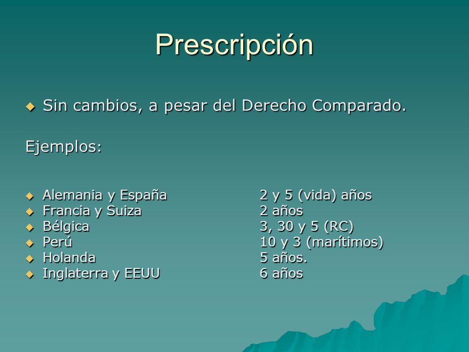 Prescripción Sin cambios, a pesar del Derecho Comparado. Sin cambios, a pesar del Derecho Comparado. Ejemplos : Alemania y España2 y 5 (vida) años Ale