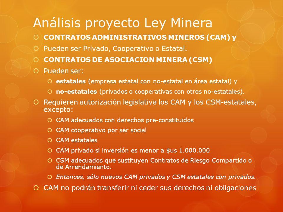 Análisis proyecto Ley Minera CONTRATOS ADMINISTRATIVOS MINEROS (CAM) y Pueden ser Privado, Cooperativo o Estatal. CONTRATOS DE ASOCIACION MINERA (CSM)