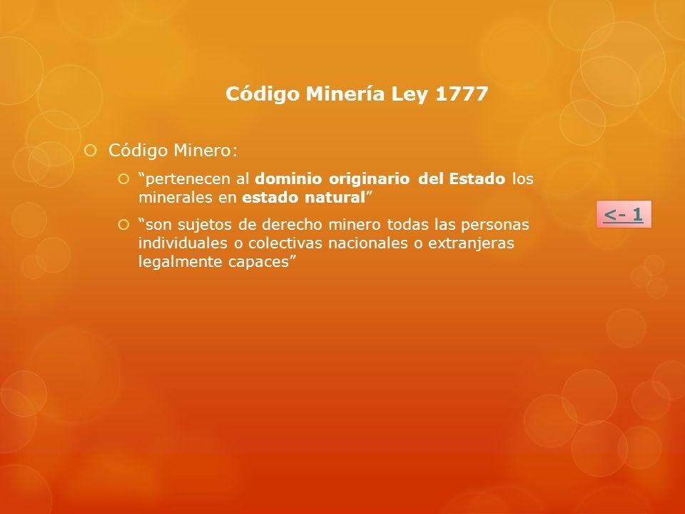 Código Minero: pertenecen al dominio originario del Estado los minerales en estado natural son sujetos de derecho minero todas las personas individual