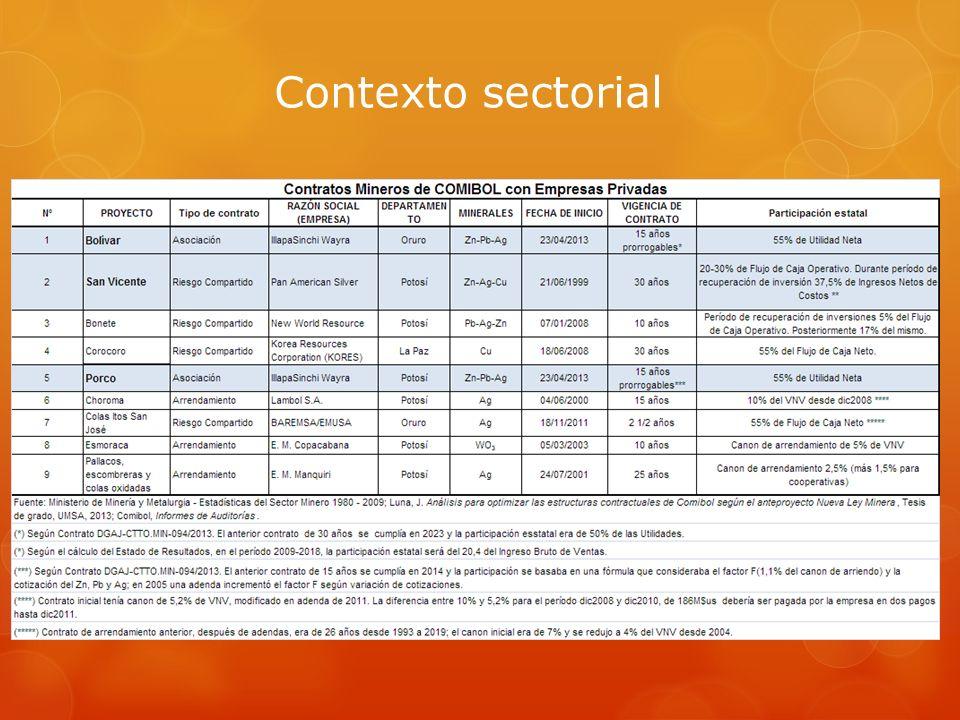 Análisis proyecto Ley Minera CONTRATOS DE ASOCIACION MINERA Pueden ser estatales y no-estatales No generan nueva personalidad jurídica.