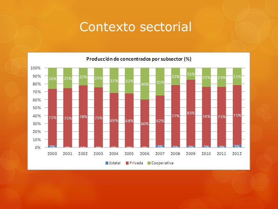 Análisis proyecto Ley Minera LICENCIAS de Operación: concentración, beneficio, fundición y/o industrialización.