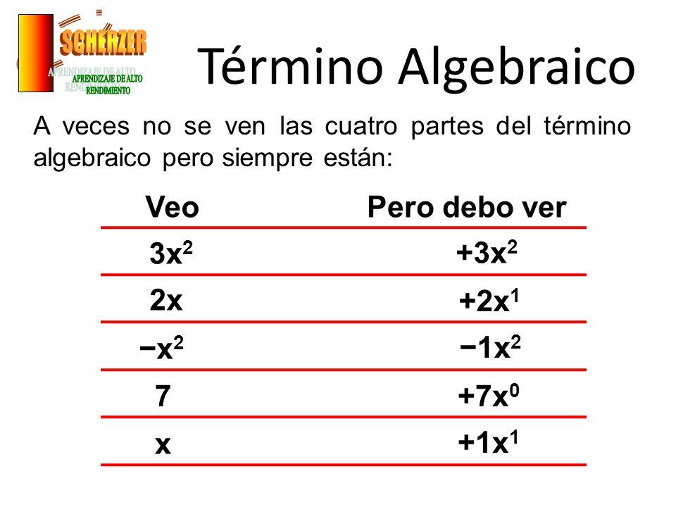 Término Algebraico A veces no se ven las cuatro partes del término algebraico pero siempre están: VeoPero debo ver 3x 2 +3x 2 2x +2x 1 1x 2 x2x2 +7x 0