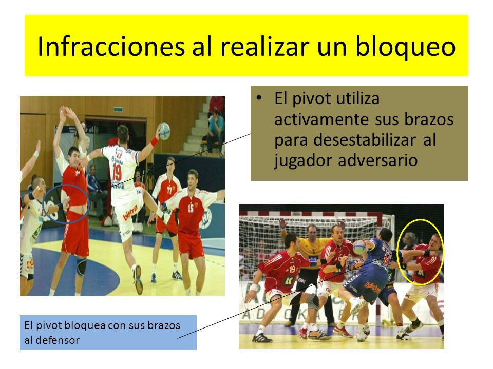 Infracciones al realizar un bloqueo El pivot utiliza activamente sus brazos para desestabilizar al jugador adversario El pivot bloquea con sus brazos