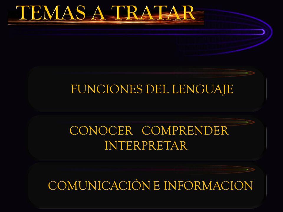 FUNCIONES DEL LENGUAJE CONOCER COMPRENDER INTERPRETAR COMUNICACIÓN E INFORMACION