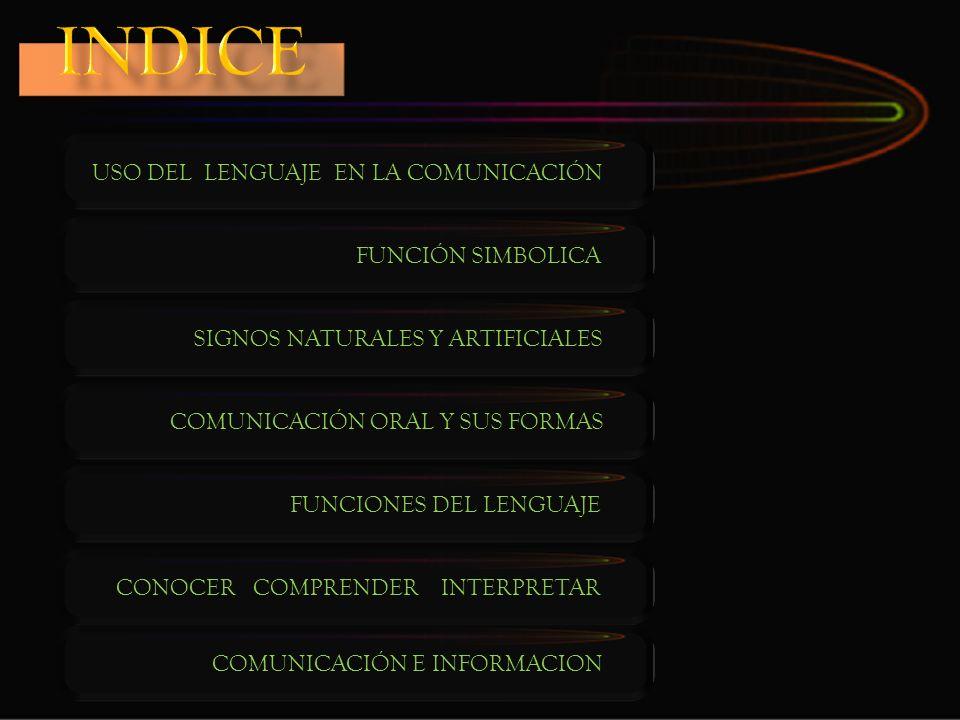 USO DEL LENGUAJE EN LA COMUNICACIÓN FUNCIÓN SIMBOLICA SIGNOS NATURALES Y ARTIFICIALES COMUNICACIÓN ORAL Y SUS FORMAS FUNCIONES DEL LENGUAJE CONOCER CO
