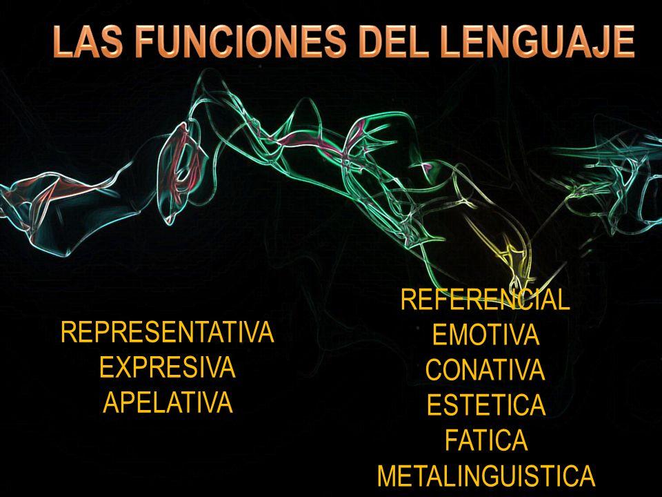 REPRESENTATIVA EXPRESIVA APELATIVA REFERENCIAL EMOTIVA CONATIVA ESTETICA FATICA METALINGUISTICA