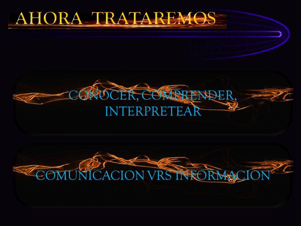 CONOCER, COMPRENDER, INTERPRETEAR COMUNICACION VRS INFORMACION