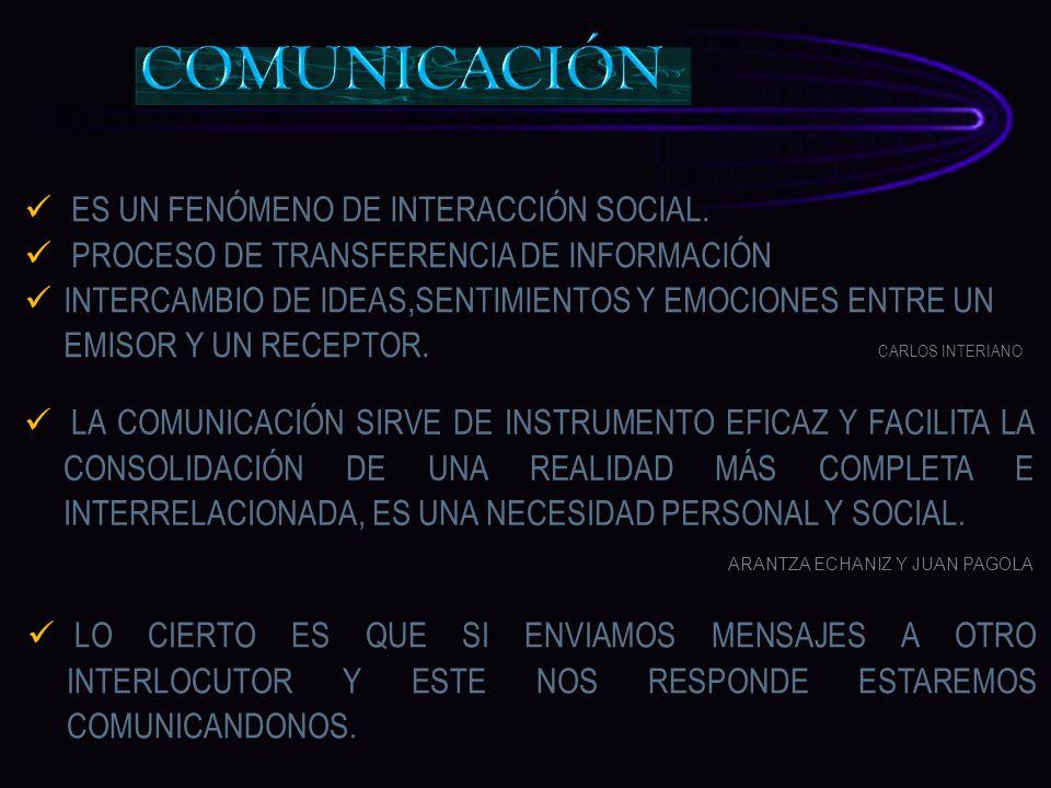 ES UN FENÓMENO DE INTERACCIÓN SOCIAL. PROCESO DE TRANSFERENCIA DE INFORMACIÓN INTERCAMBIO DE IDEAS,SENTIMIENTOS Y EMOCIONES ENTRE UN EMISOR Y UN RECEP