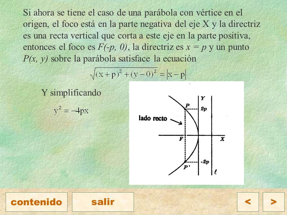 Si ahora se tiene el caso de una parábola con vértice en el origen, el foco está en la parte negativa del eje X y la directriz es una recta vertical que corta a este eje en la parte positiva, entonces el foco es F(-p, 0), la directriz es x = p y un punto P(x, y) sobre la parábola satisface la ecuación Y simplificando contenido < > salir