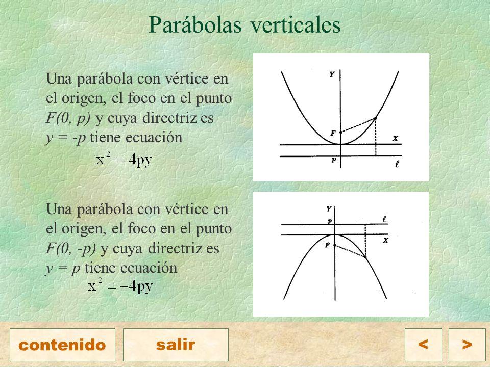 Parábolas verticales Una parábola con vértice en el origen, el foco en el punto F(0, p) y cuya directriz es y = -p tiene ecuación Una parábola con vértice en el origen, el foco en el punto F(0, -p) y cuya directriz es y = p tiene ecuación contenido < > salir