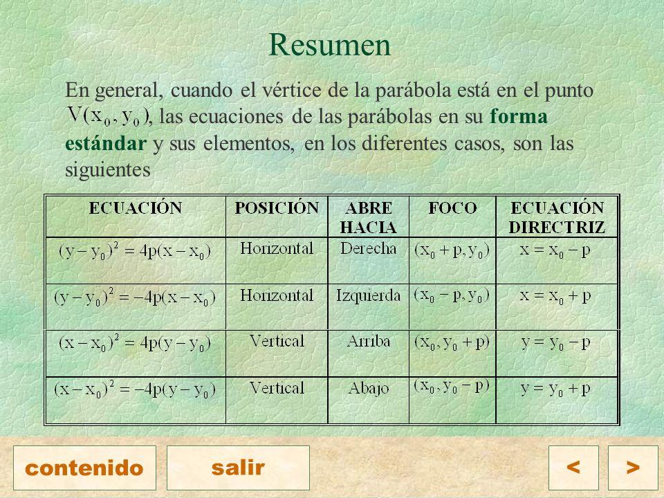 Resumen En general, cuando el vértice de la parábola está en el punto, las ecuaciones de las parábolas en su forma estándar y sus elementos, en los diferentes casos, son las siguientes contenido < > salir