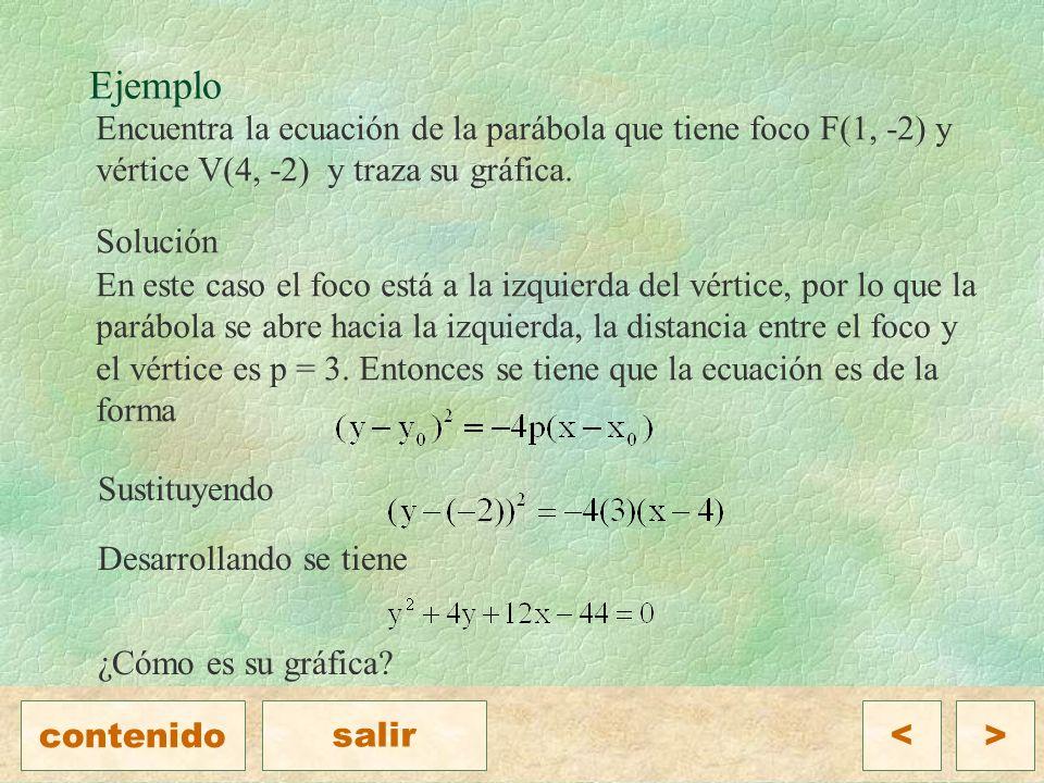 Ejemplo Encuentra la ecuación de la parábola que tiene foco F(1, -2) y vértice V(4, -2) y traza su gráfica.