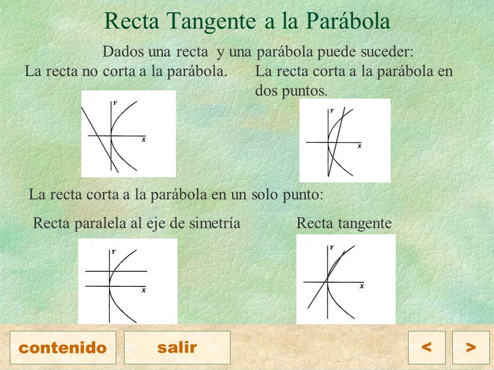Recta Tangente a la Parábola Dados una recta y una parábola puede suceder: La recta no corta a la parábola.La recta corta a la parábola en dos puntos.