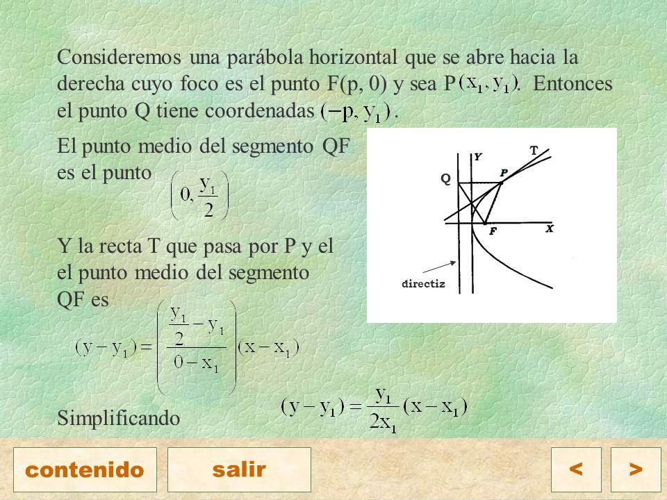 Q T directiz Consideremos una parábola horizontal que se abre hacia la derecha cuyo foco es el punto F(p, 0) y sea P.