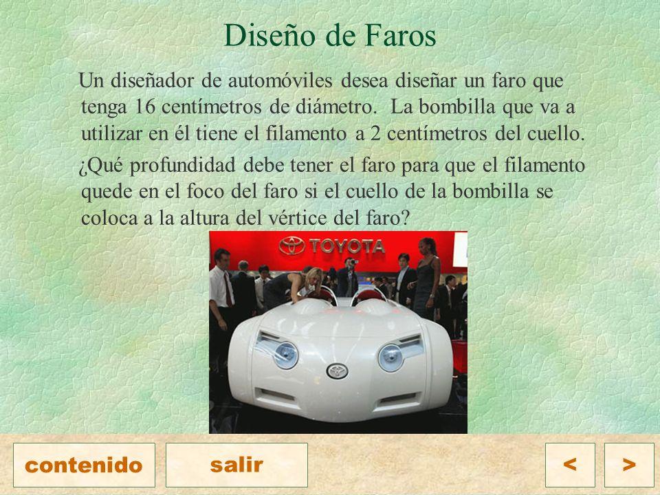 Diseño de Faros Un diseñador de automóviles desea diseñar un faro que tenga 16 centímetros de diámetro.