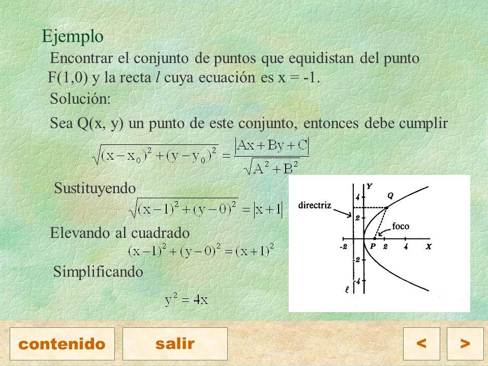 Ejemplo Encontrar el conjunto de puntos que equidistan del punto F(1,0) y la recta l cuya ecuación es x = -1.