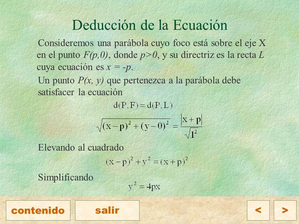 Elementos de la parábola Uno de los puntos de la parábola es el punto medio entre el foco y la directriz, este punto es el vértice.