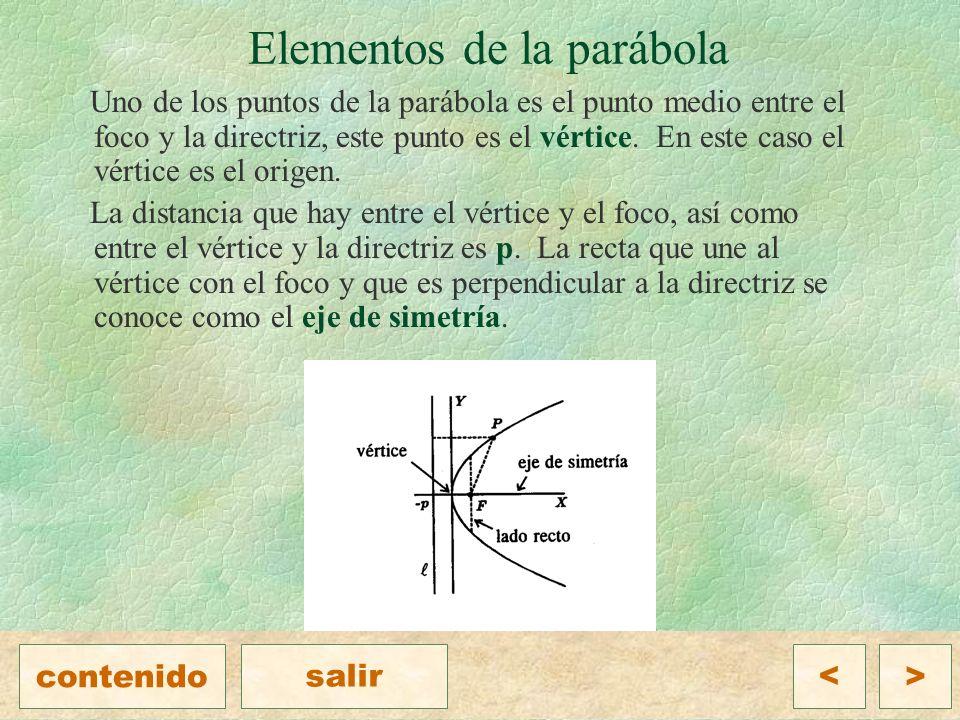 Ejemplo Encuentra la ecuación de la parábola con vértice en el origen y foco en el punto F(5, 0).