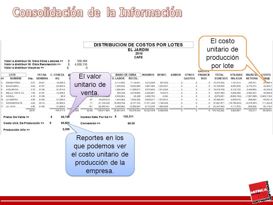 Reportes en los que podemos ver el costo unitario de producción de la empresa.