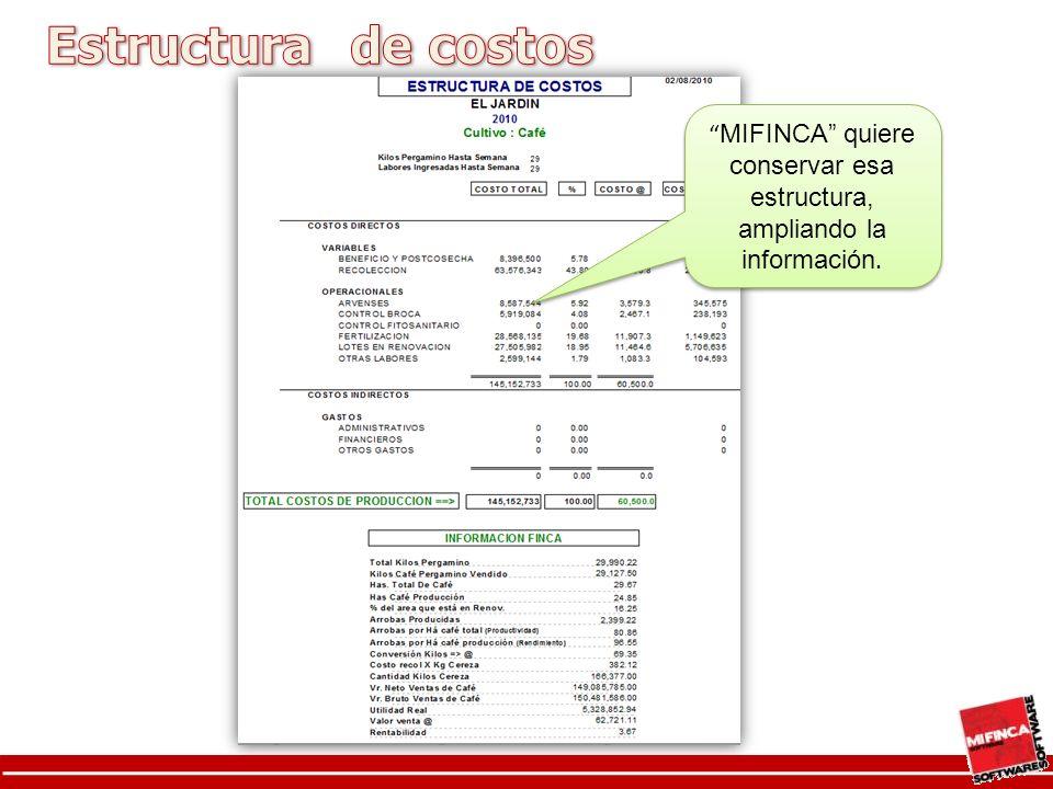 MIFINCA quiere conservar esa estructura, ampliando la información.