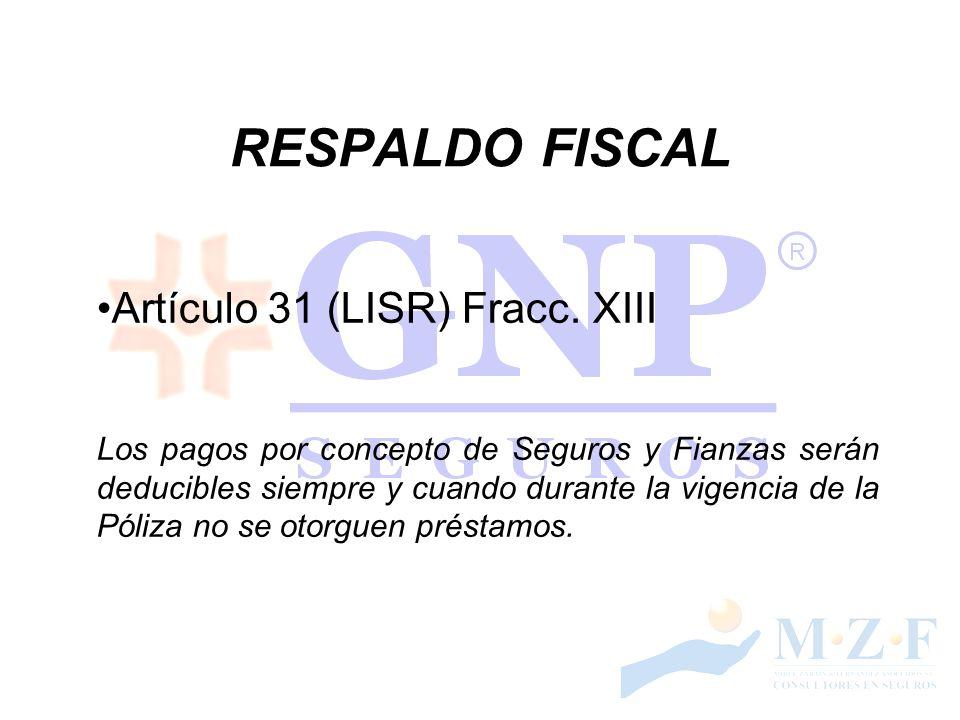 RESPALDO FISCAL Artículo 31 (LISR) Fracc. XIII Los pagos por concepto de Seguros y Fianzas serán deducibles siempre y cuando durante la vigencia de la