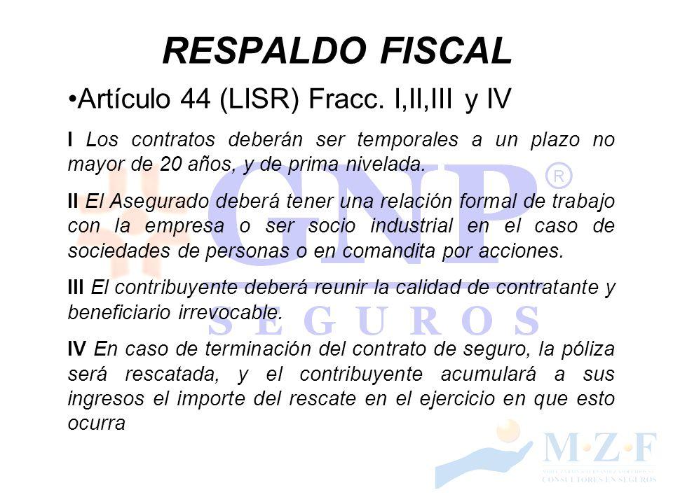 RESPALDO FISCAL Artículo 44 (LISR) Fracc. I,II,III y IV I Los contratos deberán ser temporales a un plazo no mayor de 20 años, y de prima nivelada. II