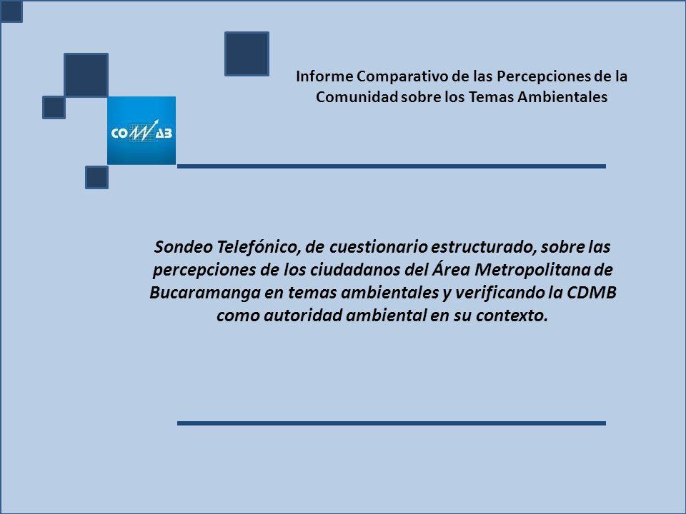 Informe Comparativo de las Percepciones de la Comunidad sobre los Temas Ambientales Sondeo Telefónico, de cuestionario estructurado, sobre las percepc