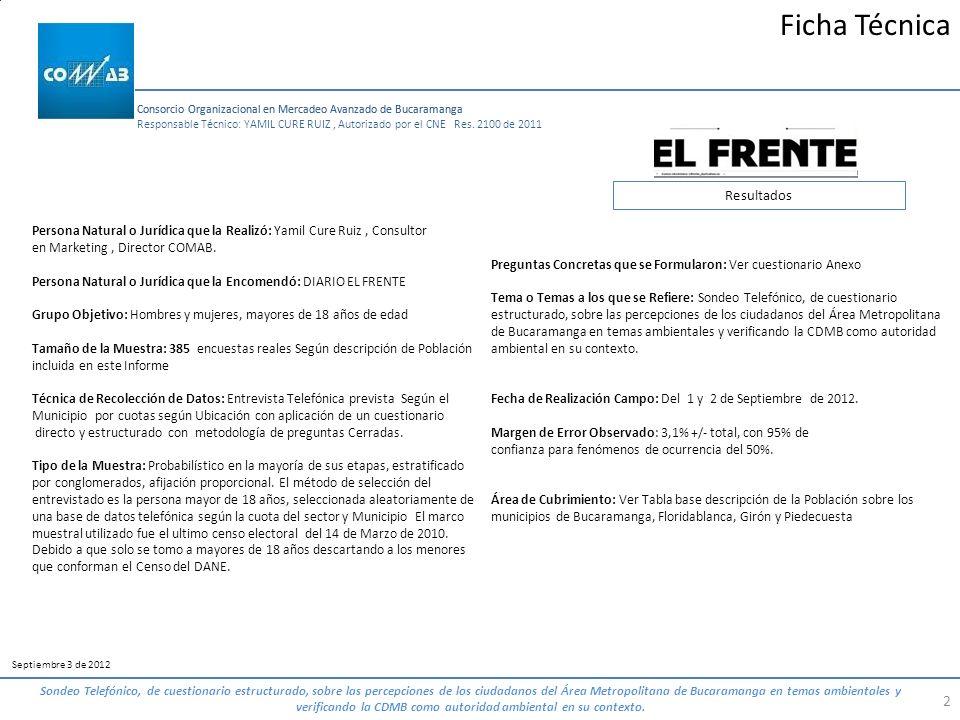 Consorcio Organizacional en Mercadeo Avanzado de Bucaramanga 2 Responsable Técnico: YAMIL CURE RUIZ, Autorizado por el CNE Res. 2100 de 2011 Septiembr