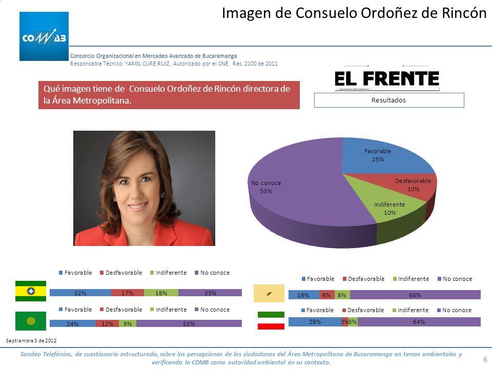 Consorcio Organizacional en Mercadeo Avanzado de Bucaramanga 6 Responsable Técnico: YAMIL CURE RUIZ, Autorizado por el CNE Res. 2100 de 2011 Septiembr