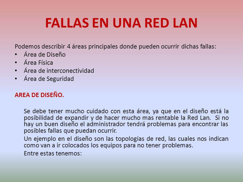 FALLAS EN UNA RED LAN Podemos describir 4 áreas principales donde pueden ocurrir dichas fallas: Área de Diseño Área Física Área de interconectividad Á