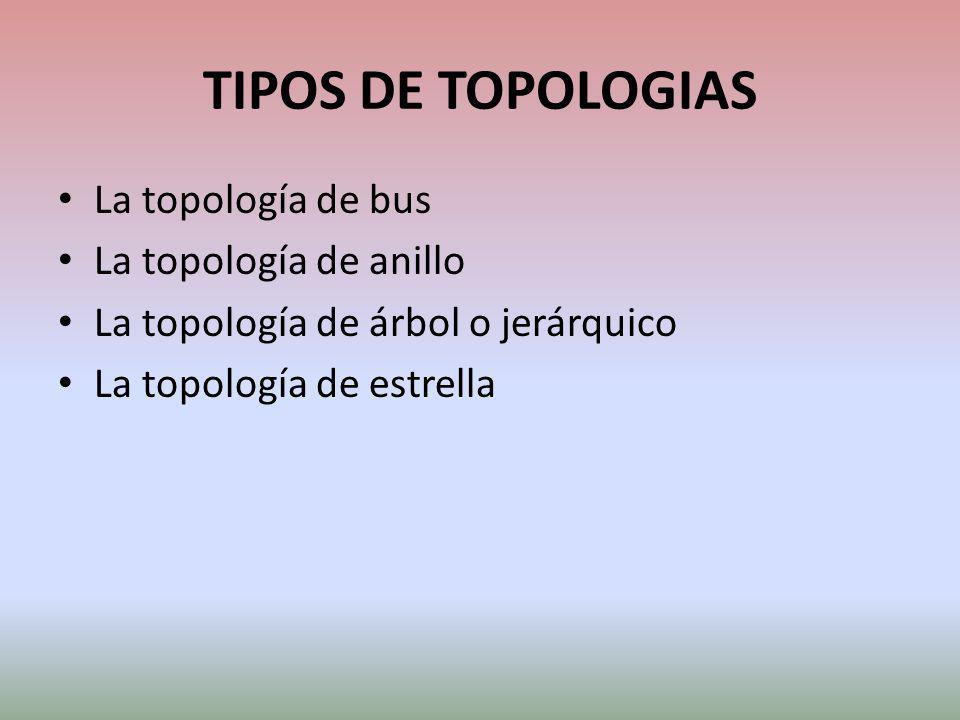 TIPOS DE TOPOLOGIAS La topología de bus La topología de anillo La topología de árbol o jerárquico La topología de estrella