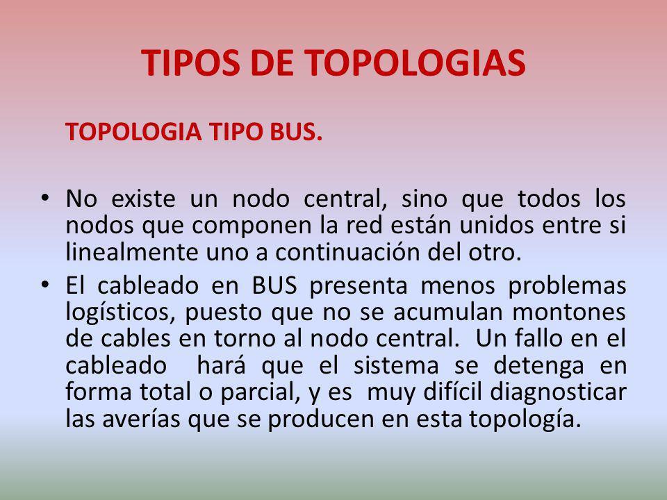 TIPOS DE TOPOLOGIAS TOPOLOGIA TIPO BUS. No existe un nodo central, sino que todos los nodos que componen la red están unidos entre si linealmente uno
