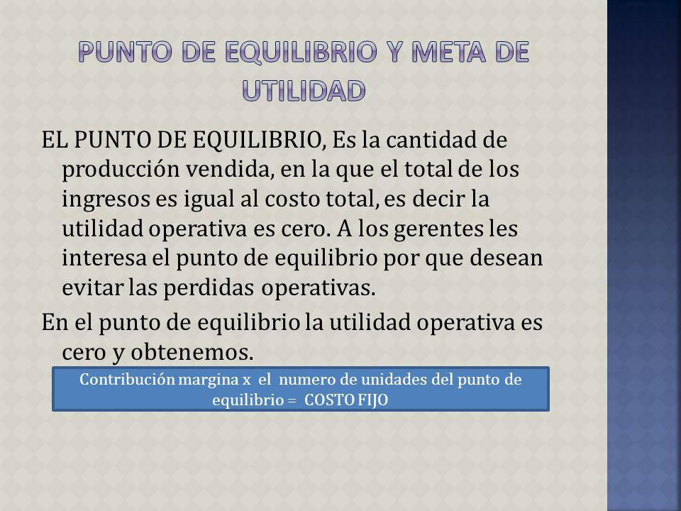 EL PUNTO DE EQUILIBRIO, Es la cantidad de producción vendida, en la que el total de los ingresos es igual al costo total, es decir la utilidad operati