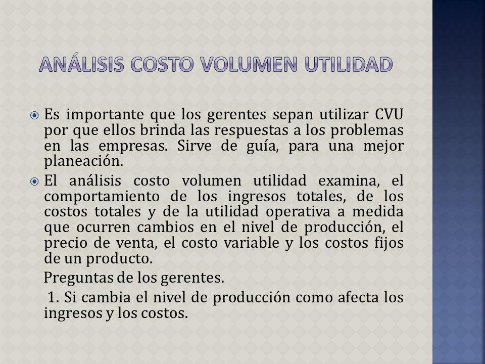 EL PUNTO DE EQUILIBRIO, Es la cantidad de producción vendida, en la que el total de los ingresos es igual al costo total, es decir la utilidad operativa es cero.