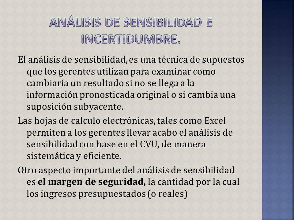 El análisis de sensibilidad, es una técnica de supuestos que los gerentes utilizan para examinar como cambiaria un resultado si no se llega a la infor