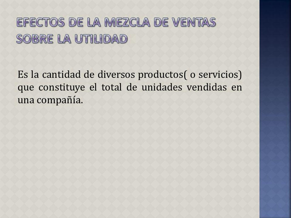 Es la cantidad de diversos productos( o servicios) que constituye el total de unidades vendidas en una compañía.