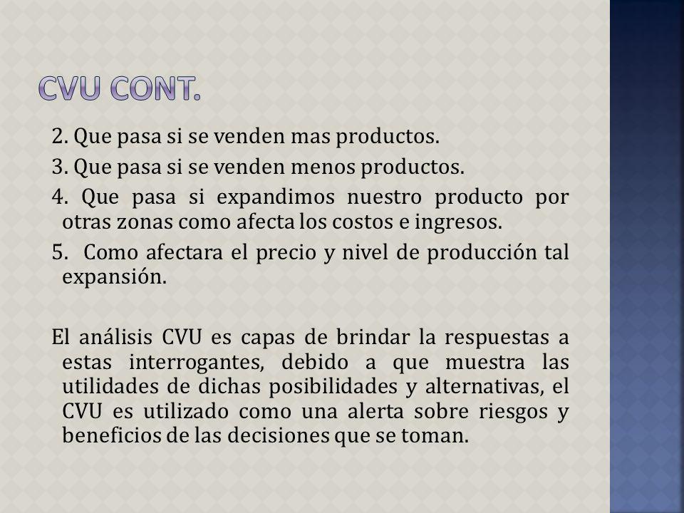 2. Que pasa si se venden mas productos. 3. Que pasa si se venden menos productos. 4. Que pasa si expandimos nuestro producto por otras zonas como afec