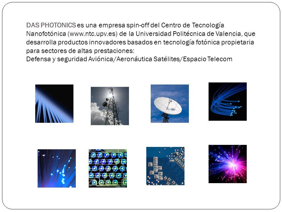DAS PHOTONICS es una empresa spin-off del Centro de Tecnología Nanofotónica (www.ntc.upv.es) de la Universidad Politécnica de Valencia, que desarrolla productos innovadores basados en tecnología fotónica propietaria para sectores de altas prestaciones: Defensa y seguridad Aviónica/Aeronáutica Satélites/Espacio Telecom