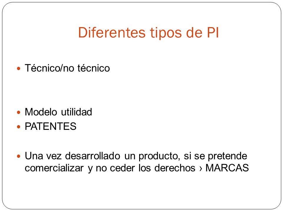 Diferentes tipos de PI Técnico/no técnico Modelo utilidad PATENTES Una vez desarrollado un producto, si se pretende comercializar y no ceder los derechos MARCAS