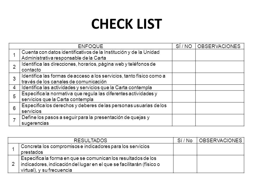 CHECK LIST ENFOQUESÍ / NOOBSERVACIONES 1 Cuenta con datos identificativos de la Institución y de la Unidad Administrativa responsable de la Carta 2 Id