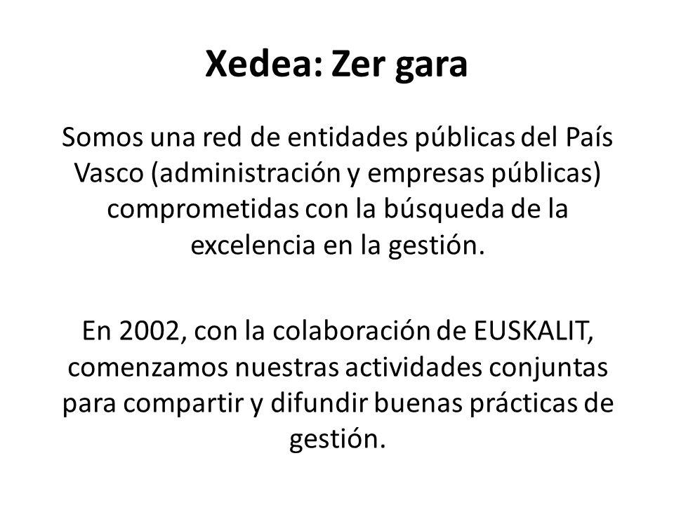 Xedea: Zer gara Somos una red de entidades públicas del País Vasco (administración y empresas públicas) comprometidas con la búsqueda de la excelencia en la gestión.