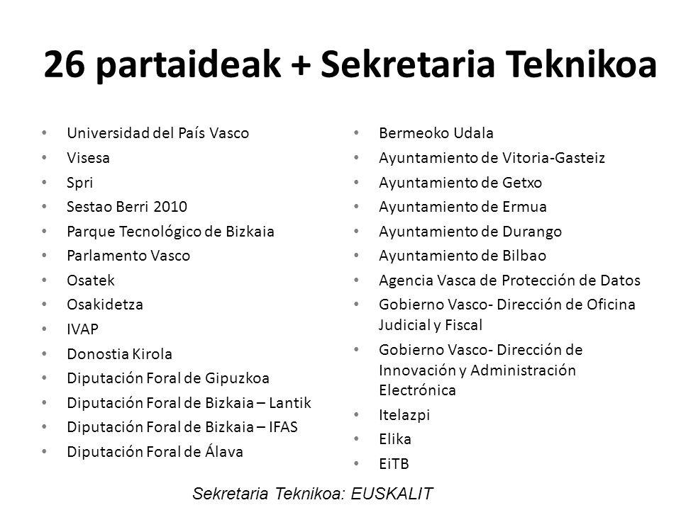 26 partaideak + Sekretaria Teknikoa Universidad del País Vasco Visesa Spri Sestao Berri 2010 Parque Tecnológico de Bizkaia Parlamento Vasco Osatek Osa