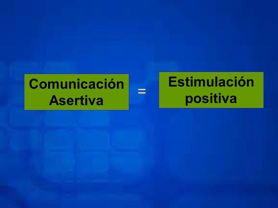 Catequesis Familiar De Hito Liturgia de la Integridad 4º Básicos Estimulación positiva Comunicación Asertiva =