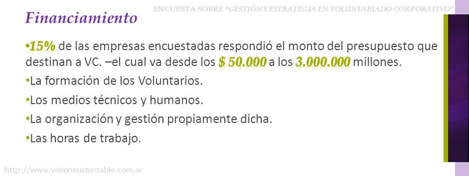 ENCUESTA SOBRE GESTIÓN Y ESTRATEGIA EN VOLUNTARIADO CORPORATIVO http://www.visionsustentable.com.ar Financiamiento