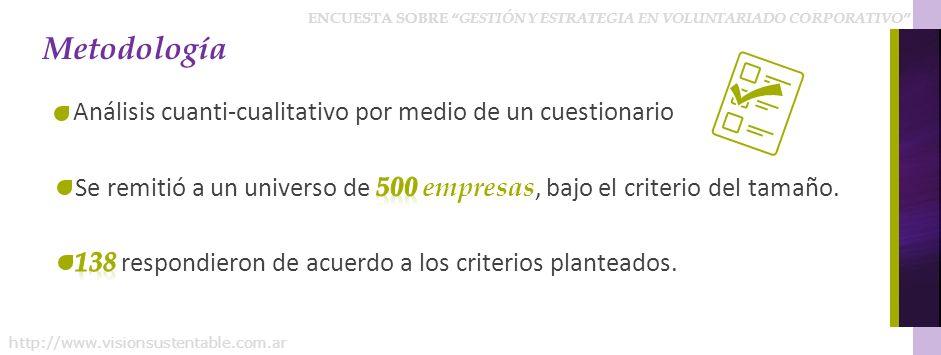 ENCUESTA SOBRE GESTIÓN Y ESTRATEGIA EN VOLUNTARIADO CORPORATIVO http://www.visionsustentable.com.ar Cuestionario Preguntas abiertas de alternativa múltiple y dicotómica.