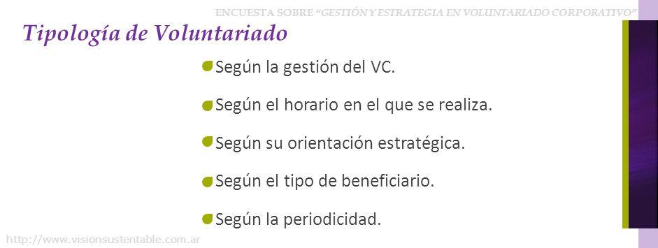 ENCUESTA SOBRE GESTIÓN Y ESTRATEGIA EN VOLUNTARIADO CORPORATIVO http://www.visionsustentable.com.ar Tipología de Voluntariado Según la gestión del VC.