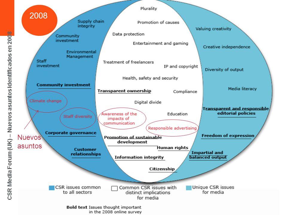 CSR Media Forum (UK) – Nuevos asuntos identificados en 2008 2008 Nuevos asuntos