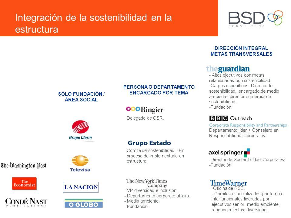 Integración de la sostenibilidad en la estructura - VP diversidad e inclusión. - Departamento corporate affairs. - Medio ambiente. - Fundación. - Alto
