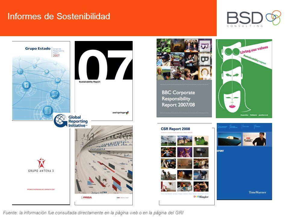 Informes de Sostenibilidad Fuente: la información fue consultada directamente en la página web o en la página del GRI