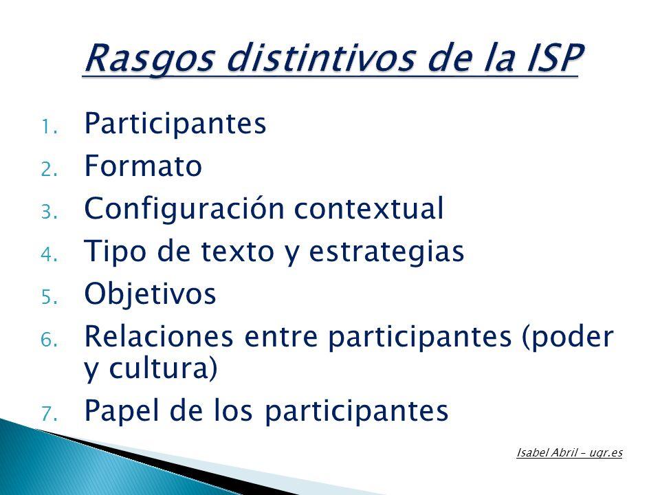 1. Participantes 2. Formato 3. Configuración contextual 4. Tipo de texto y estrategias 5. Objetivos 6. Relaciones entre participantes (poder y cultura